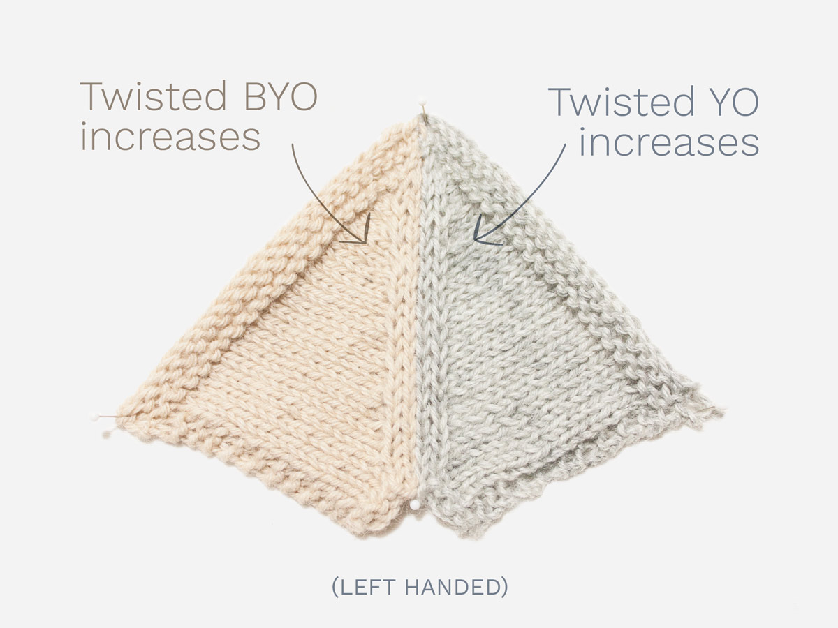 Twisted Yarn Overs And The Byo Knitburo